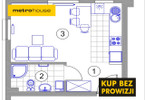 Kawalerka na sprzedaż, Rzeszów Staroniwa, 27 m²