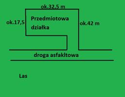 Działka na sprzedaż, Katowice Armii Krajowej, 700 m²