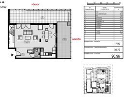 Mieszkanie na sprzedaż, Warszawa Mokotów, 97 m²
