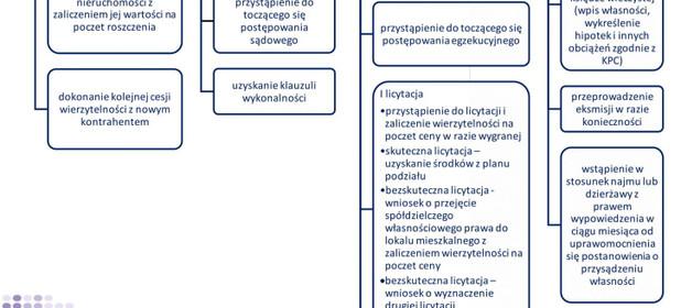 Mieszkanie na sprzedaż 48 m² Zielonogórski (Pow.) Trzebiechów (Gm.) Głuchów - zdjęcie 3