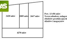 Działka na sprzedaż, Pszczyna Żeglarska, 13456 m²