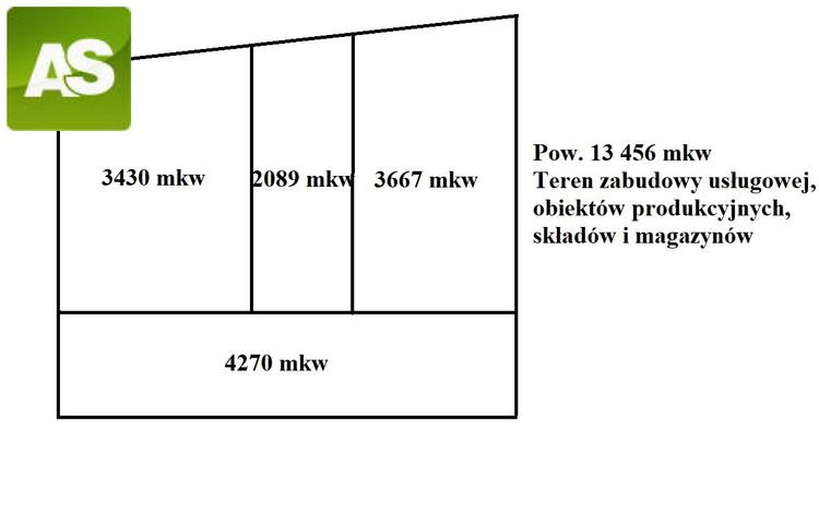 Działka na sprzedaż, Pszczyna Żeglarska, 13456 m² | Morizon.pl | 8236