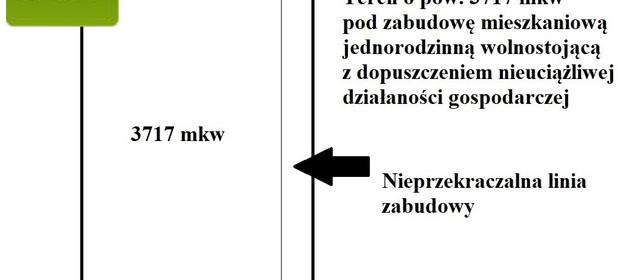Działka na sprzedaż 3717 m² Pszczyński (pow.) Pszczyna (gm.) Pszczyna Żeglarska - zdjęcie 1