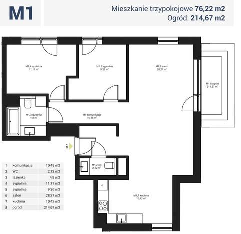 Morizon WP ogłoszenia | Mieszkanie w inwestycji Osiedle Pochyła, Warszawa, 76 m² | 3179