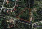 Morizon WP ogłoszenia   Działka na sprzedaż, Rukławki Aleja Broni, 4420 m²   9235