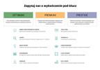 Mieszkanie na sprzedaż, Bydgoszcz Fordon, 58 m² | Morizon.pl | 7318 nr6