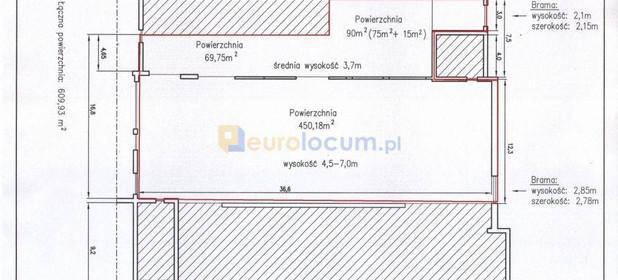 Fabryka, zakład do wynajęcia 610 m² Kielce Mielczarskiego - zdjęcie 2
