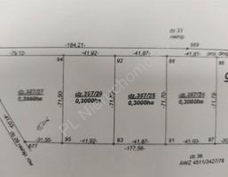 Morizon WP ogłoszenia | Działka na sprzedaż, Przydawki, 3000 m² | 4153