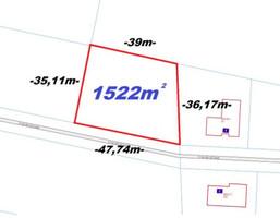 Morizon WP ogłoszenia   Działka na sprzedaż, Garby Krajobrazowa, 1522 m²   4333