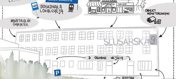 Lokal biurowy do wynajęcia 325 m² Kraków Podgórze Ślusarska - zdjęcie 1