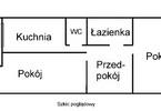 Morizon WP ogłoszenia | Mieszkanie na sprzedaż, Wrocław Krzyki, 50 m² | 2199