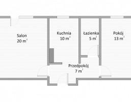 Morizon WP ogłoszenia | Mieszkanie na sprzedaż, Gdańsk Wrzeszcz Dolny, 55 m² | 3222