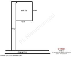 Morizon WP ogłoszenia   Działka na sprzedaż, Chrzanów Mały, 3609 m²   7949