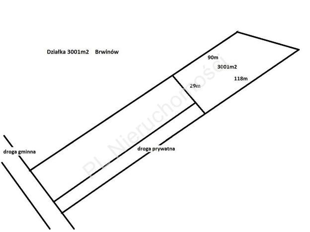 Morizon WP ogłoszenia   Działka na sprzedaż, Brwinów, 3000 m²   6920