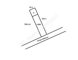 Morizon WP ogłoszenia   Działka na sprzedaż, Konotopa, 7800 m²   4987