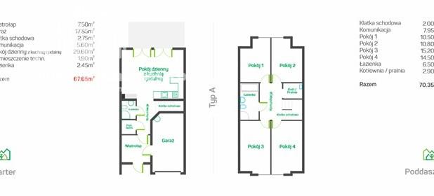 Dom na sprzedaż 137 m² Rzeszów Staroniwska - zdjęcie 2