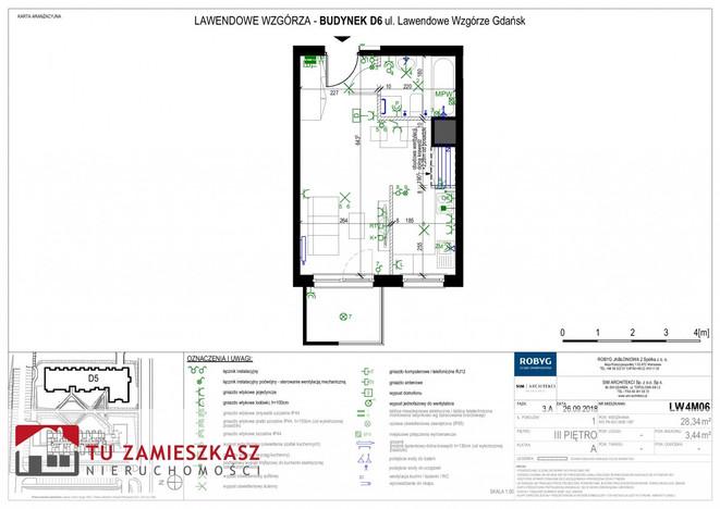Morizon WP ogłoszenia   Kawalerka na sprzedaż, Gdańsk Jasień, 28 m²   6778