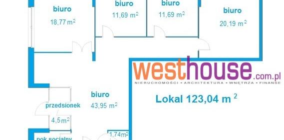 Lokal na sprzedaż 123 m² Szczecin Niebuszewo Kazimierza Królewicza - zdjęcie 1