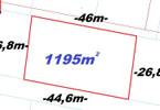 Morizon WP ogłoszenia | Działka na sprzedaż, Łowęcin, 1195 m² | 4489