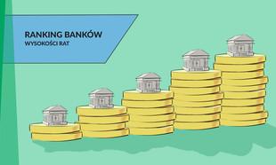 Ranking banków – najniższa rata kredytu hipotecznego [II kw. 2018 r.]